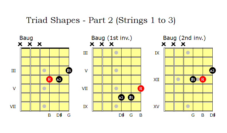 Triad Shapes - Part 2 (Strings 1 to 3)