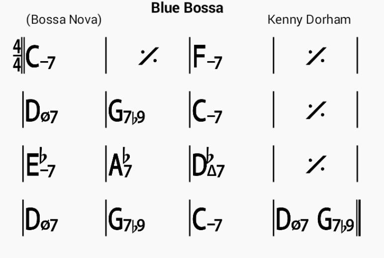 Blue Bossa chord chart